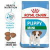 Royal Canin Mini Puppy Dry Food for Puppies